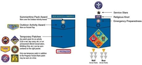 cub-scout-badge-patch-placement